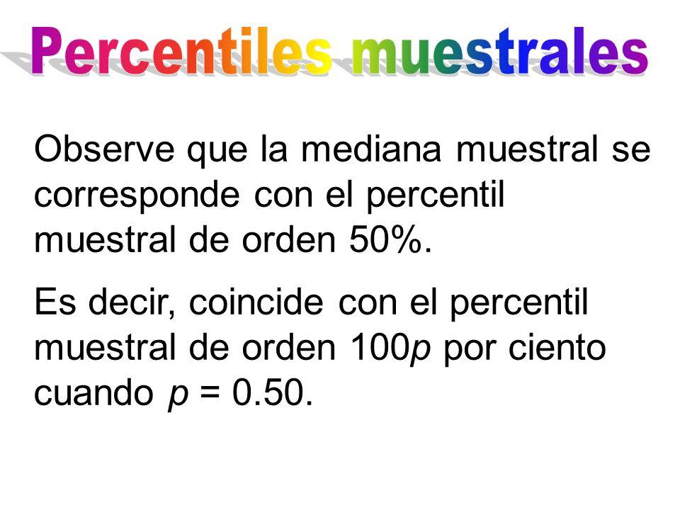 Observe que la mediana muestral se corresponde con el percentil muestral de orden 50%. Es decir, coincide con el percentil muestral de orden 100p por