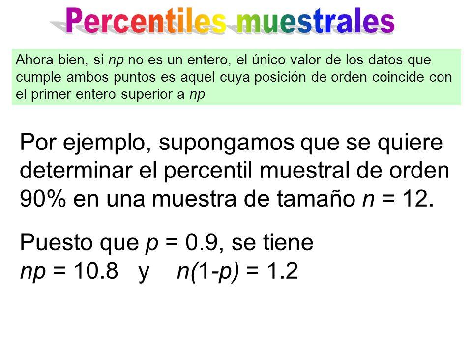 Por ejemplo, supongamos que se quiere determinar el percentil muestral de orden 90% en una muestra de tamaño n = 12. Puesto que p = 0.9, se tiene np =