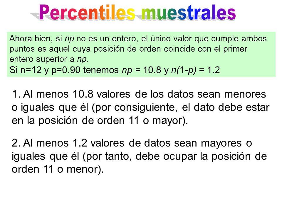 1. Al menos 10.8 valores de los datos sean menores o iguales que él (por consiguiente, el dato debe estar en la posición de orden 11 o mayor). 2. Al m