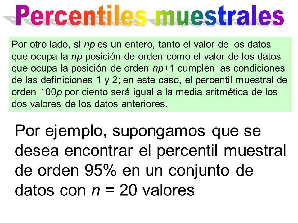 Por ejemplo, supongamos que se desea encontrar el percentil muestral de orden 95% en un conjunto de datos con n = 20 valores Por otro lado, si np es u