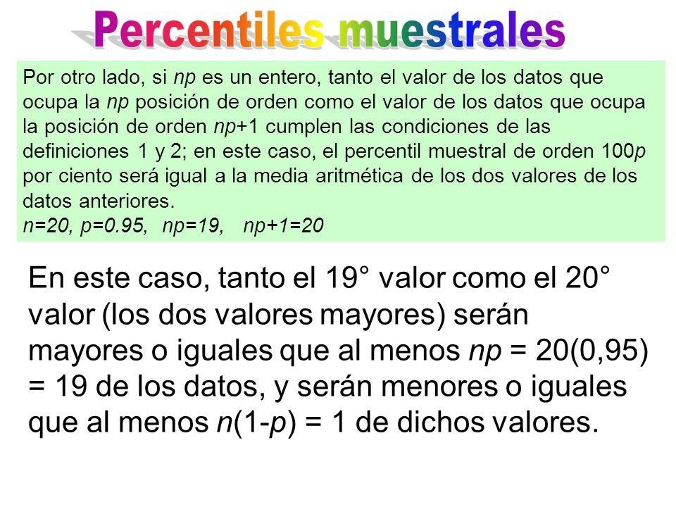 En este caso, tanto el 19° valor como el 20° valor (los dos valores mayores) serán mayores o iguales que al menos np = 20(0,95) = 19 de los datos, y s