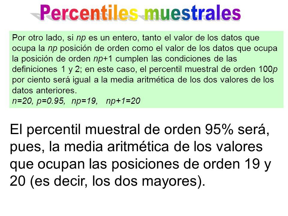 El percentil muestral de orden 95% será, pues, la media aritmética de los valores que ocupan las posiciones de orden 19 y 20 (es decir, los dos mayore