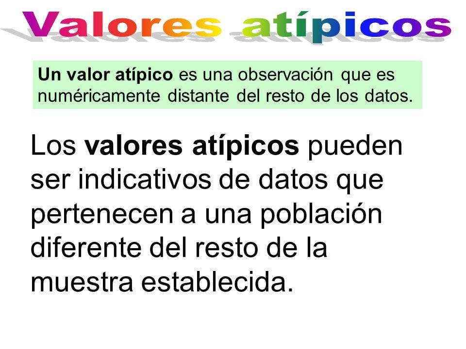 Los valores atípicos pueden ser indicativos de datos que pertenecen a una población diferente del resto de la muestra establecida. Un valor atípico es