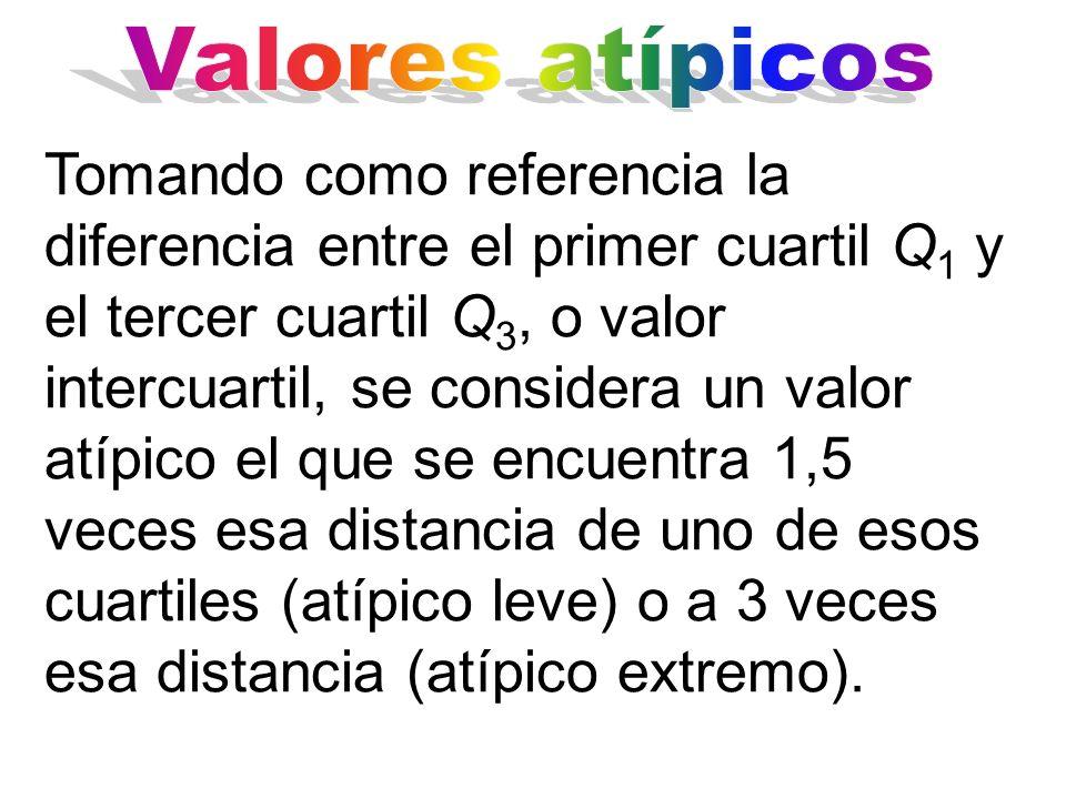 Tomando como referencia la diferencia entre el primer cuartil Q 1 y el tercer cuartil Q 3, o valor intercuartil, se considera un valor atípico el que