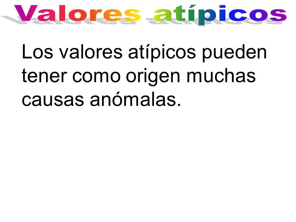 Los valores atípicos pueden tener como origen muchas causas anómalas.