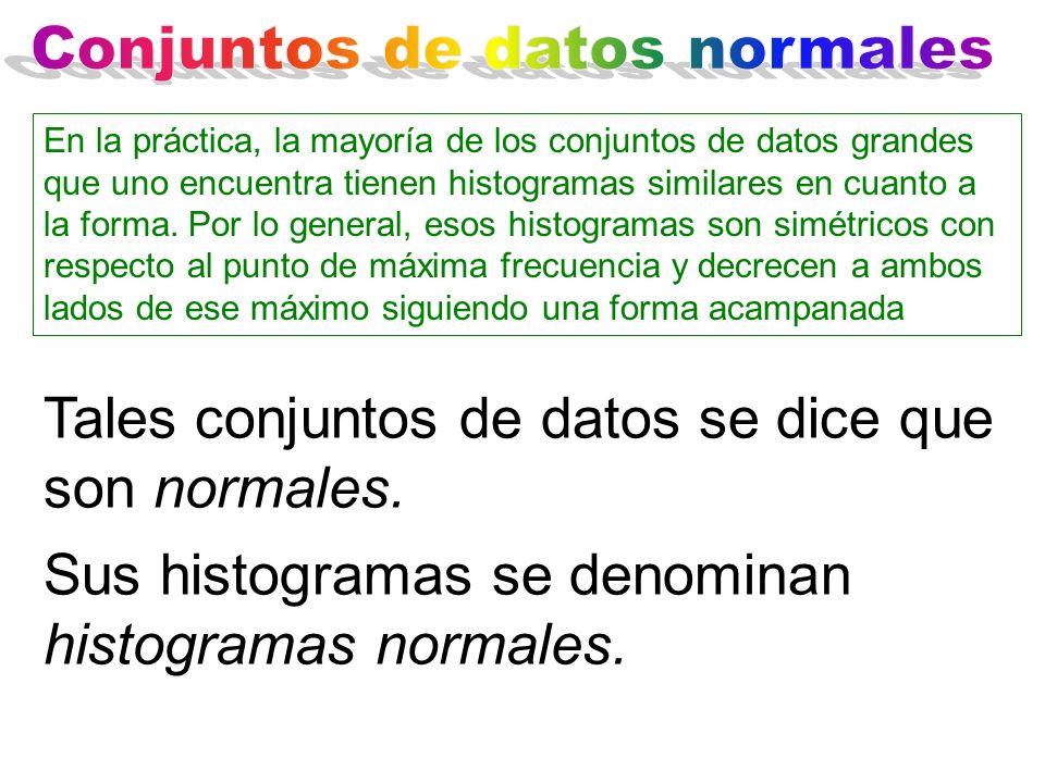 Tales conjuntos de datos se dice que son normales. Sus histogramas se denominan histogramas normales. En la práctica, la mayoría de los conjuntos de d