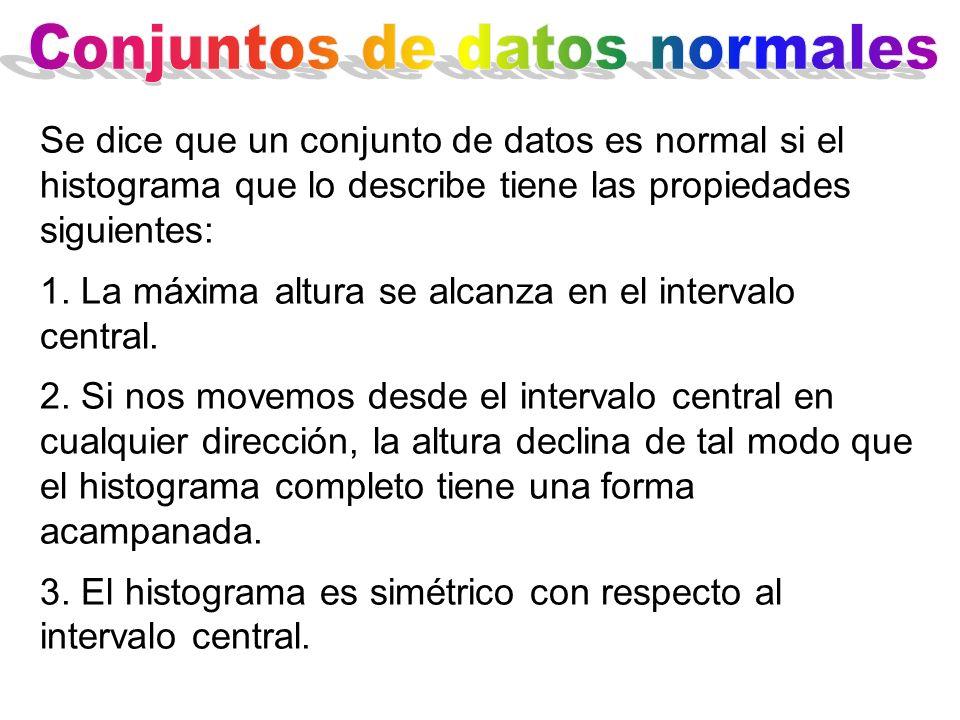 Se dice que un conjunto de datos es normal si el histograma que lo describe tiene las propiedades siguientes: 1. La máxima altura se alcanza en el int