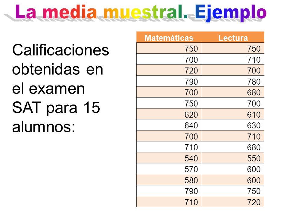 MatemáticasLectura 750 700710 720700 790780 700680 750700 620610 640630 700710 680 540550 570600 580600 790750 710720 Calificaciones obtenidas en el e