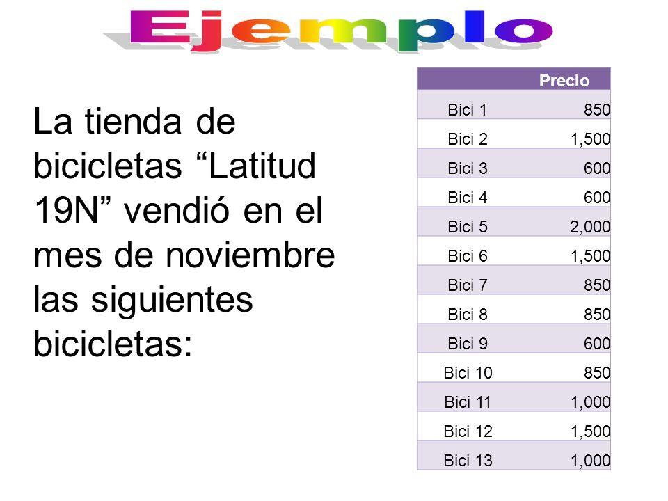 La tienda de bicicletas Latitud 19N vendió en el mes de noviembre las siguientes bicicletas: Precio Bici 1 850 Bici 2 1,500 Bici 3 600 Bici 4 600 Bici