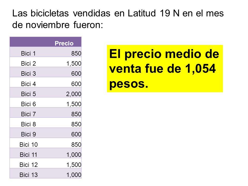 Precio Bici 1 850 Bici 2 1,500 Bici 3 600 Bici 4 600 Bici 5 2,000 Bici 6 1,500 Bici 7 850 Bici 8 850 Bici 9 600 Bici 10 850 Bici 11 1,000 Bici 12 1,50
