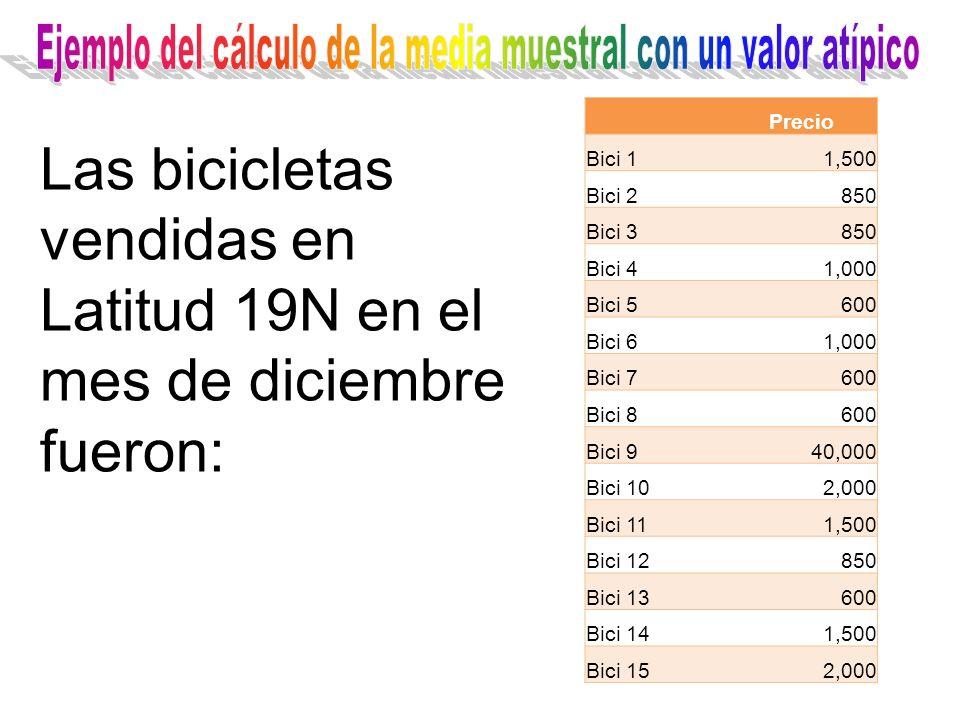 Las bicicletas vendidas en Latitud 19N en el mes de diciembre fueron: Precio Bici 1 1,500 Bici 2 850 Bici 3 850 Bici 4 1,000 Bici 5 600 Bici 6 1,000 B