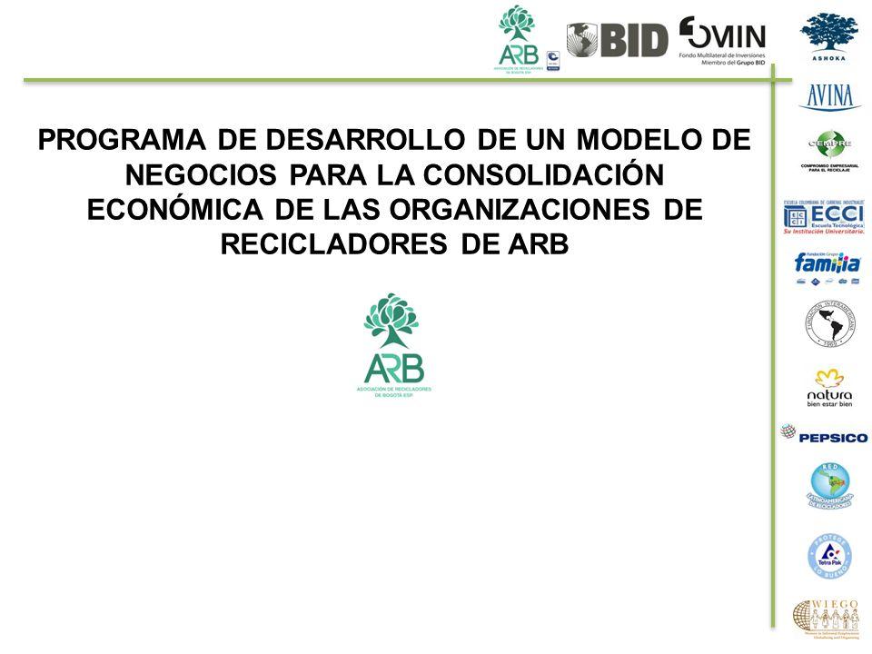 PROGRAMA DE DESARROLLO DE UN MODELO DE NEGOCIOS PARA LA CONSOLIDACIÓN ECONÓMICA DE LAS ORGANIZACIONES DE RECICLADORES DE ARB