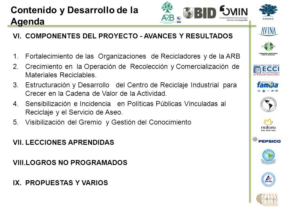 VI.COMPONENTES DEL PROYECTO - AVANCES Y RESULTADOS 1.Fortalecimiento de las Organizaciones de Recicladores y de la ARB 2.Crecimiento en la Operación d