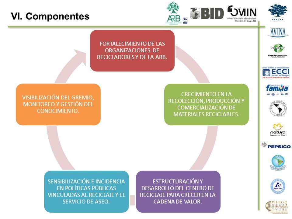 FORTALECIMIENTO DE LAS ORGANIZACIONES DE RECICLADORES Y DE LA ARB. CRECIMIENTO EN LA RECOLECCIÓN, PRODUCCIÓN Y COMERCIALIZACIÓN DE MATERIALES RECICLAB