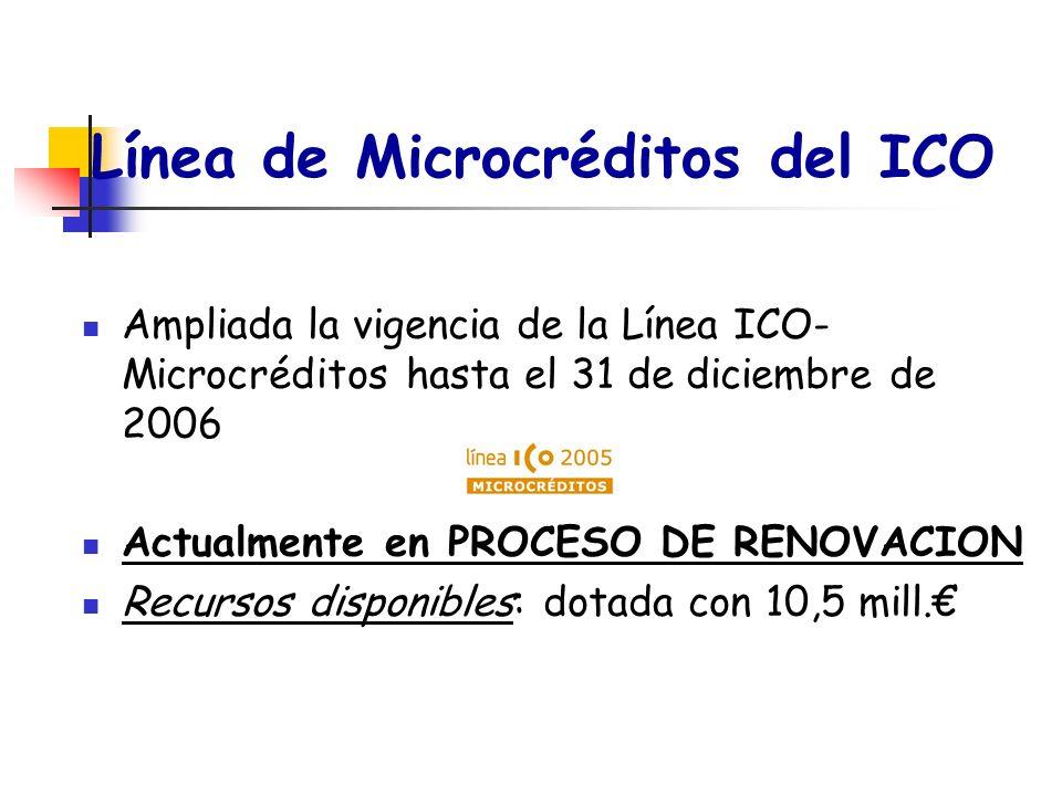 Línea de Microcréditos del ICO Ampliada la vigencia de la Línea ICO- Microcréditos hasta el 31 de diciembre de 2006 Actualmente en PROCESO DE RENOVACI
