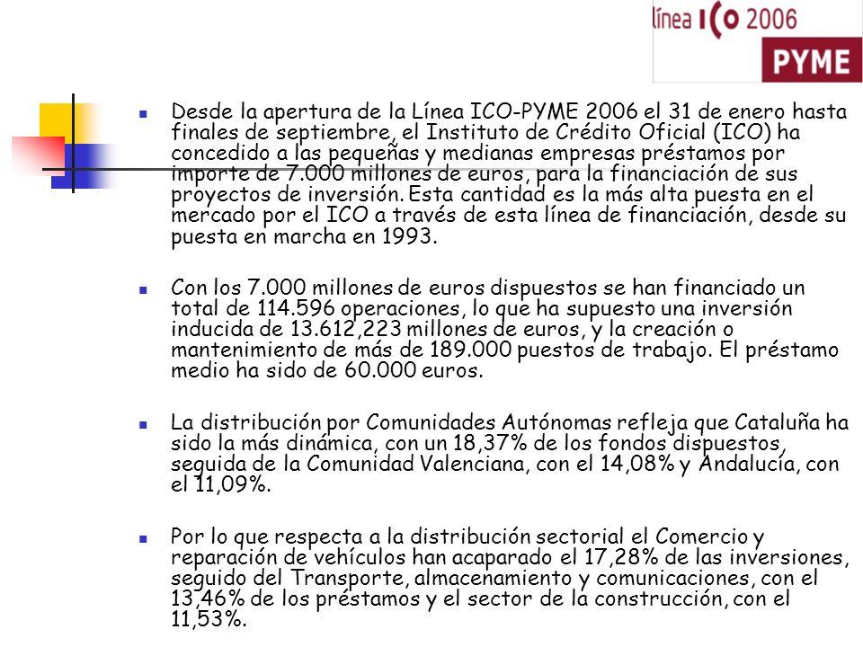 Desde la apertura de la Línea ICO-PYME 2006 el 31 de enero hasta finales de septiembre, el Instituto de Crédito Oficial (ICO) ha concedido a las peque