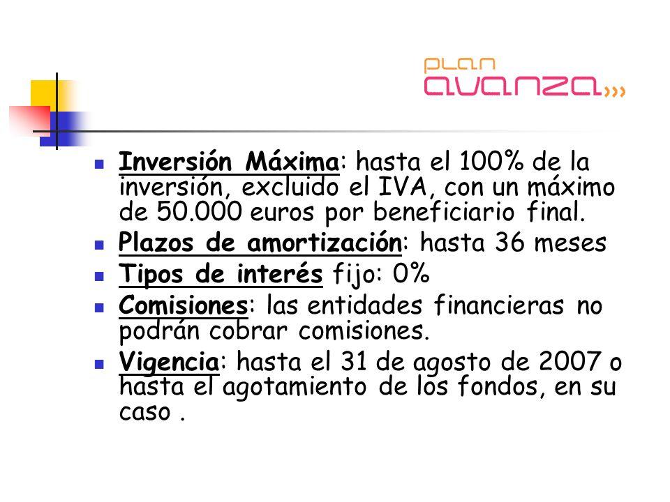 Inversión Máxima: hasta el 100% de la inversión, excluido el IVA, con un máximo de 50.000 euros por beneficiario final. Plazos de amortización: hasta