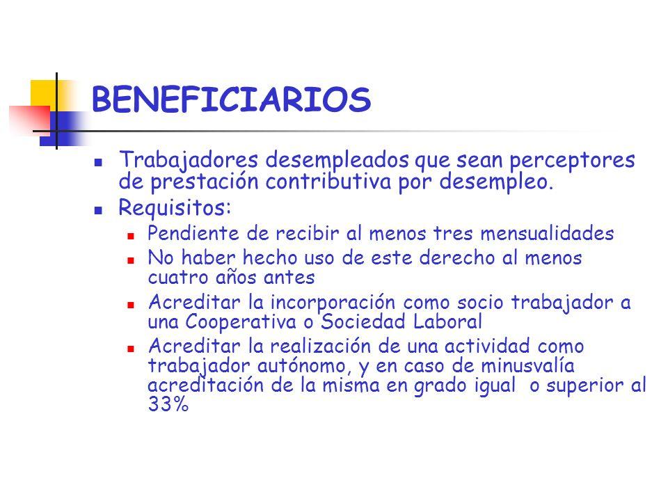 BENEFICIARIOS Trabajadores desempleados que sean perceptores de prestación contributiva por desempleo. Requisitos: Pendiente de recibir al menos tres