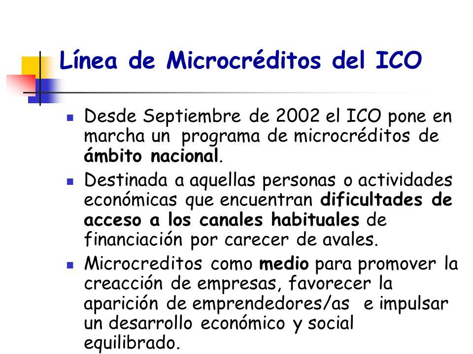 Línea de Microcréditos del ICO Desde Septiembre de 2002 el ICO pone en marcha un programa de microcréditos de ámbito nacional. Destinada a aquellas pe