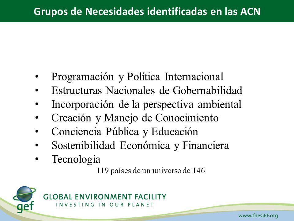 Programación y Política Internacional Estructuras Nacionales de Gobernabilidad Incorporación de la perspectiva ambiental Creación y Manejo de Conocimi