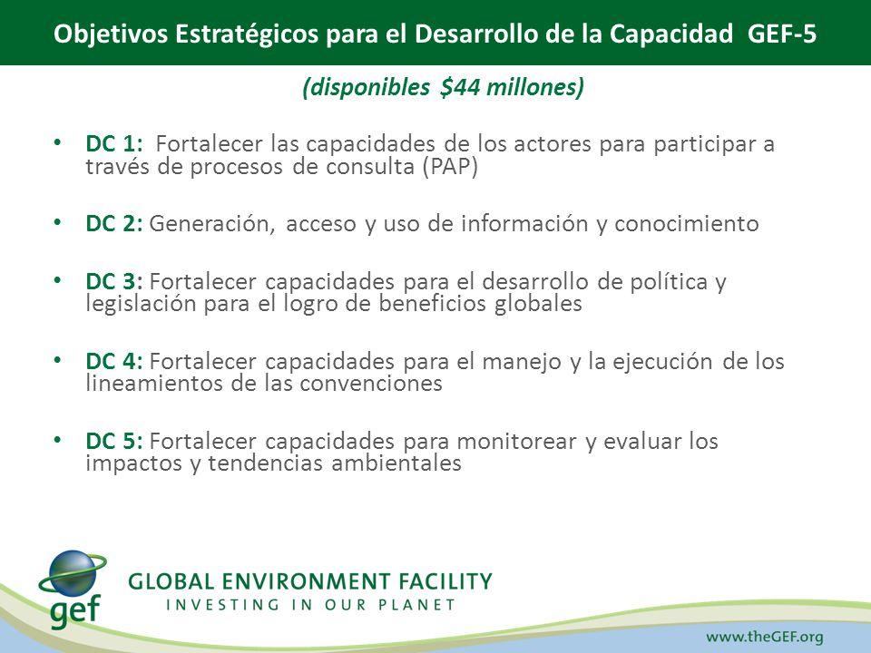(disponibles $44 millones) DC 1: Fortalecer las capacidades de los actores para participar a través de procesos de consulta (PAP) DC 2: Generación, acceso y uso de información y conocimiento DC 3: Fortalecer capacidades para el desarrollo de política y legislación para el logro de beneficios globales DC 4: Fortalecer capacidades para el manejo y la ejecución de los lineamientos de las convenciones DC 5: Fortalecer capacidades para monitorear y evaluar los impactos y tendencias ambientales Objetivos Estratégicos para el Desarrollo de la Capacidad GEF-5