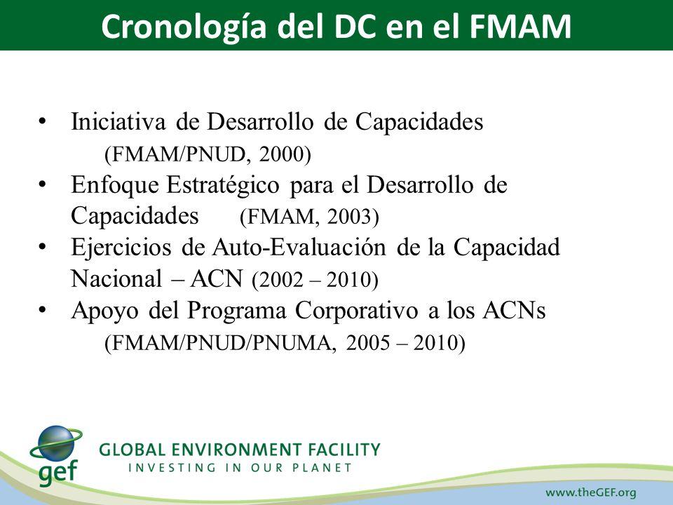 Iniciativa de Desarrollo de Capacidades (FMAM/PNUD, 2000) Enfoque Estratégico para el Desarrollo de Capacidades (FMAM, 2003) Ejercicios de Auto-Evalua