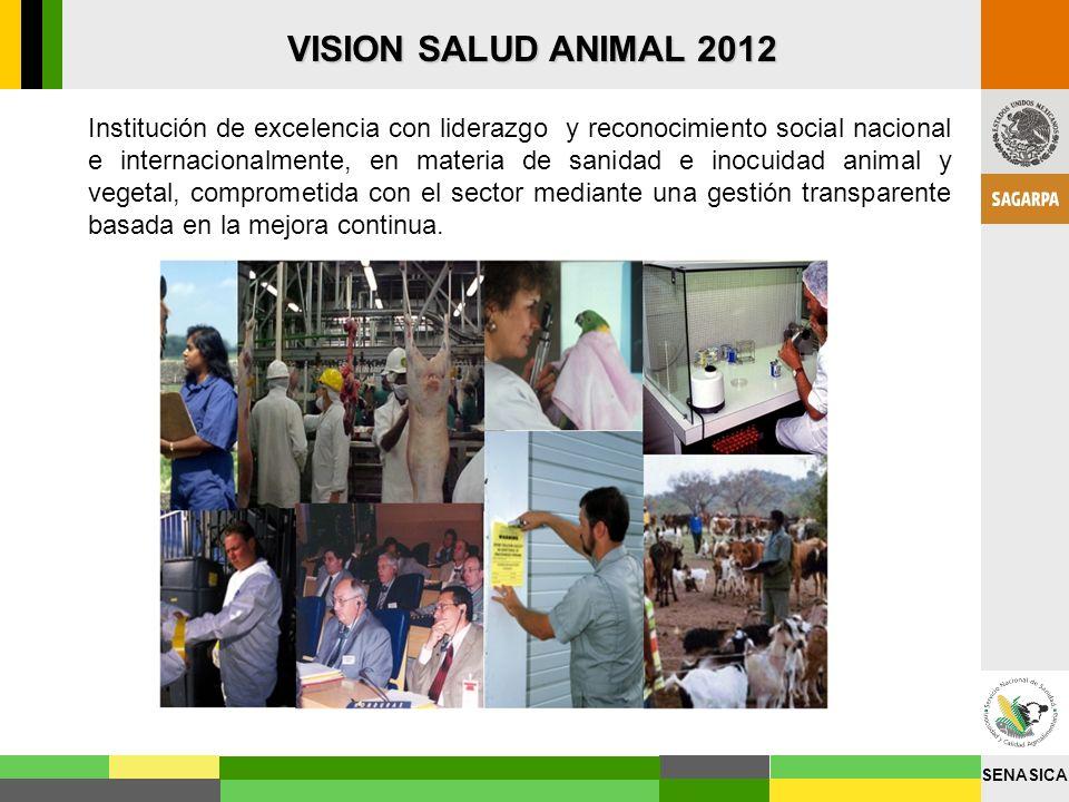SENASICA Institución de excelencia con liderazgo y reconocimiento social nacional e internacionalmente, en materia de sanidad e inocuidad animal y veg