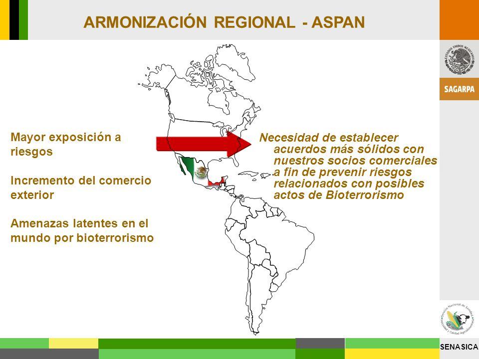SENASICA ARMONIZACIÓN REGIONAL - ASPAN Mayor exposición a riesgos Incremento del comercio exterior Amenazas latentes en el mundo por bioterrorismo Nec