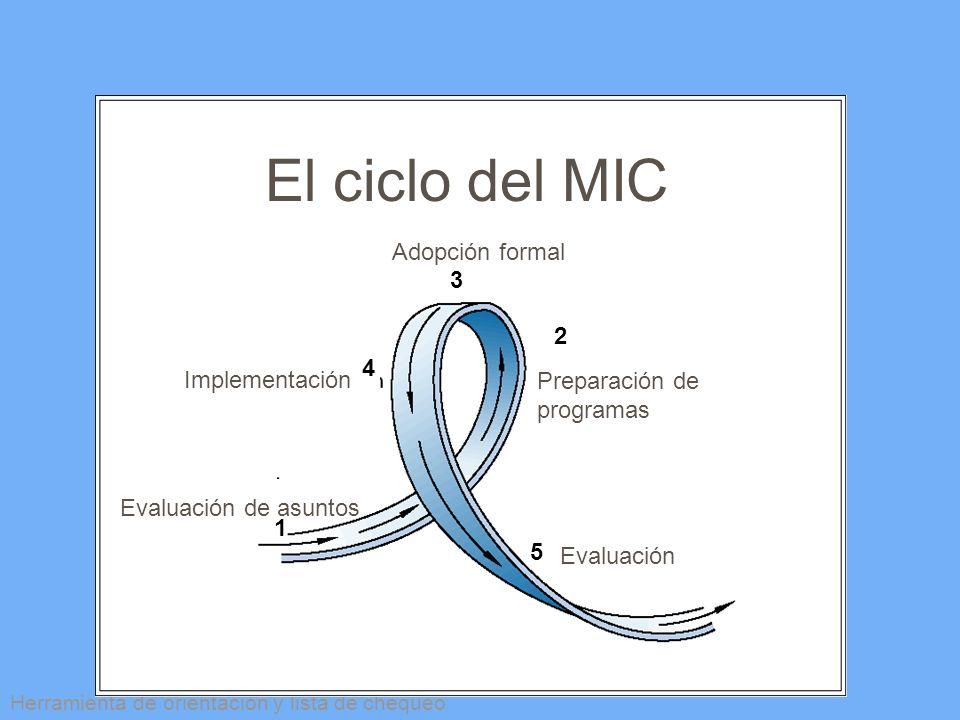 Herramienta de orientación y lista de chequeo El ciclo del MIC Adopción formal Evaluación de asuntos Implementación Preparación de programas Evaluació