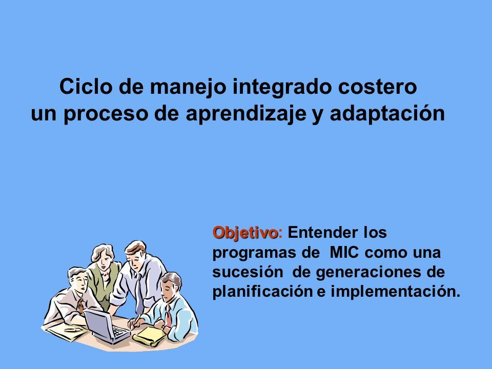 Ciclo de manejo integrado costero un proceso de aprendizaje y adaptación Objetivo Objetivo: Entender los programas de MIC como una sucesión de generac