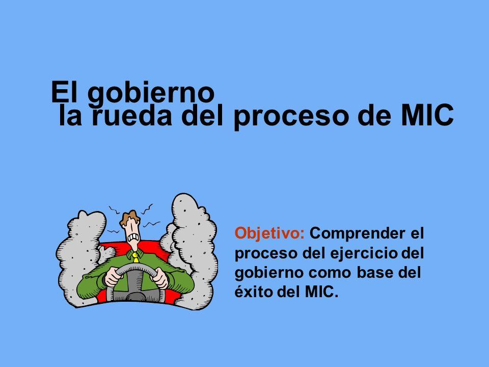 la rueda del proceso de MIC Objetivo: Comprender el proceso del ejercicio del gobierno como base del éxito del MIC. El gobierno