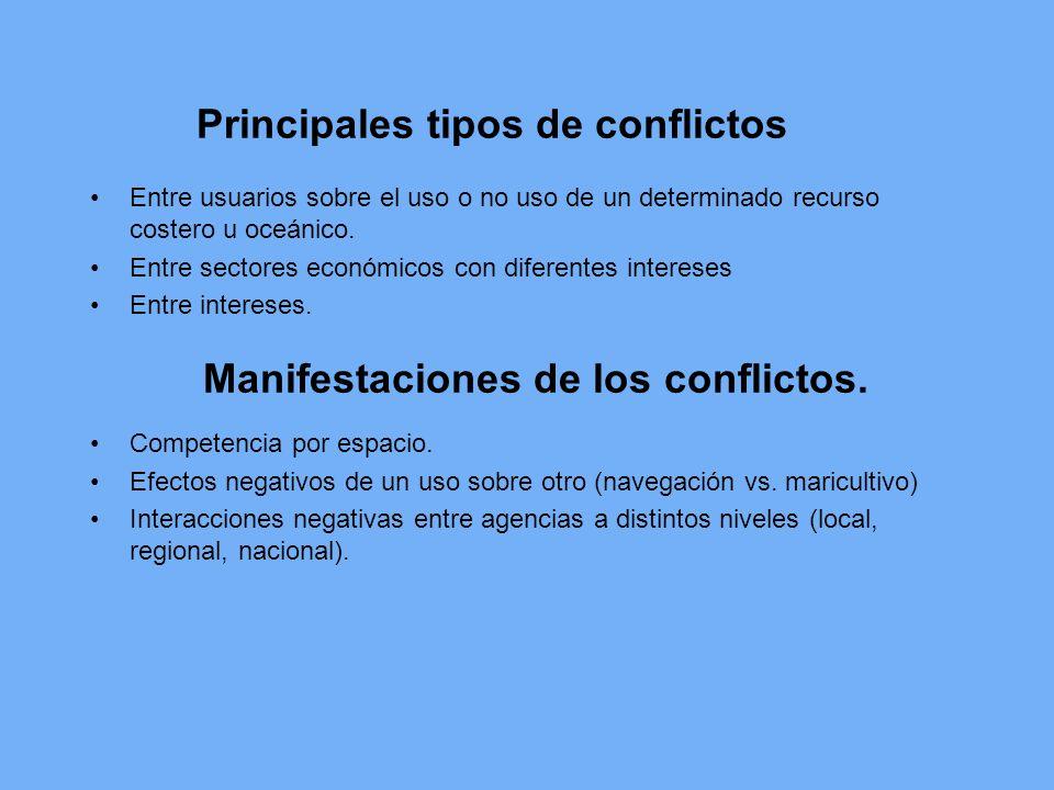 Principales tipos de conflictos Entre usuarios sobre el uso o no uso de un determinado recurso costero u oceánico. Entre sectores económicos con difer