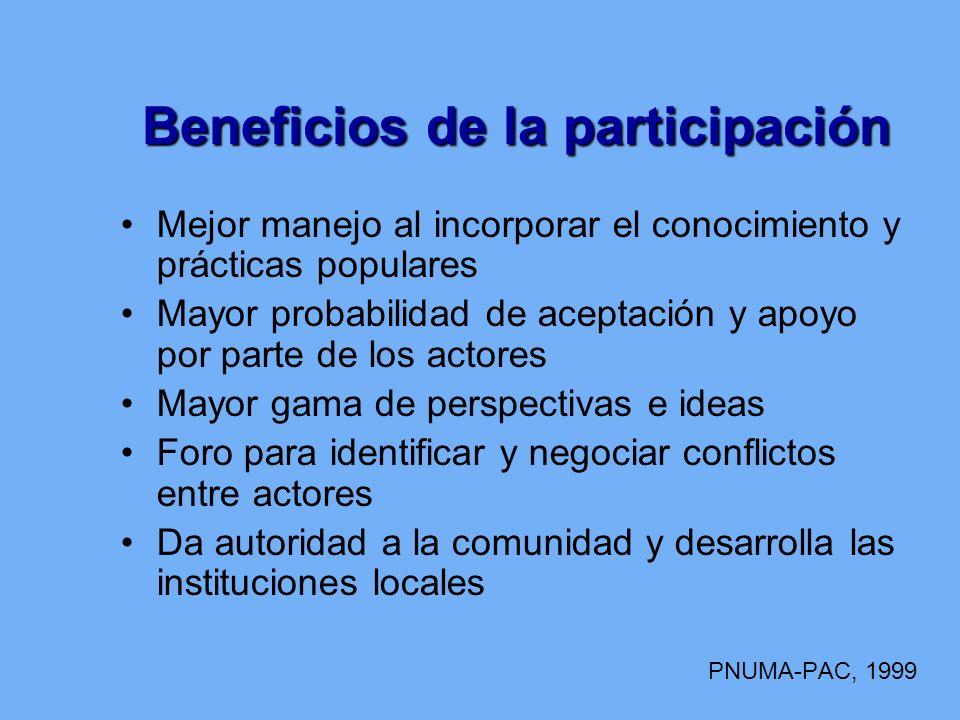 Beneficios de la participación Mejor manejo al incorporar el conocimiento y prácticas populares Mayor probabilidad de aceptación y apoyo por parte de
