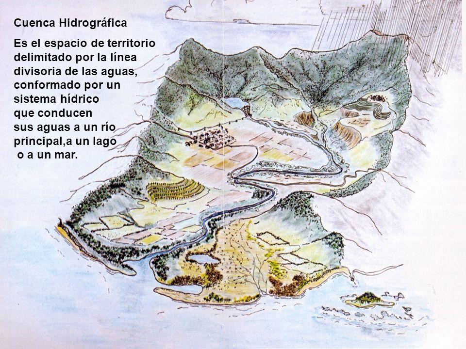 Cuenca Hidrográfica Es el espacio de territorio delimitado por la línea divisoria de las aguas, conformado por un sistema hídrico que conducen sus agu