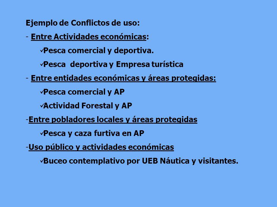 Ejemplo de Conflictos de uso: - Entre Actividades económicas: Pesca comercial y deportiva. Pesca deportiva y Empresa turística - Entre entidades econó