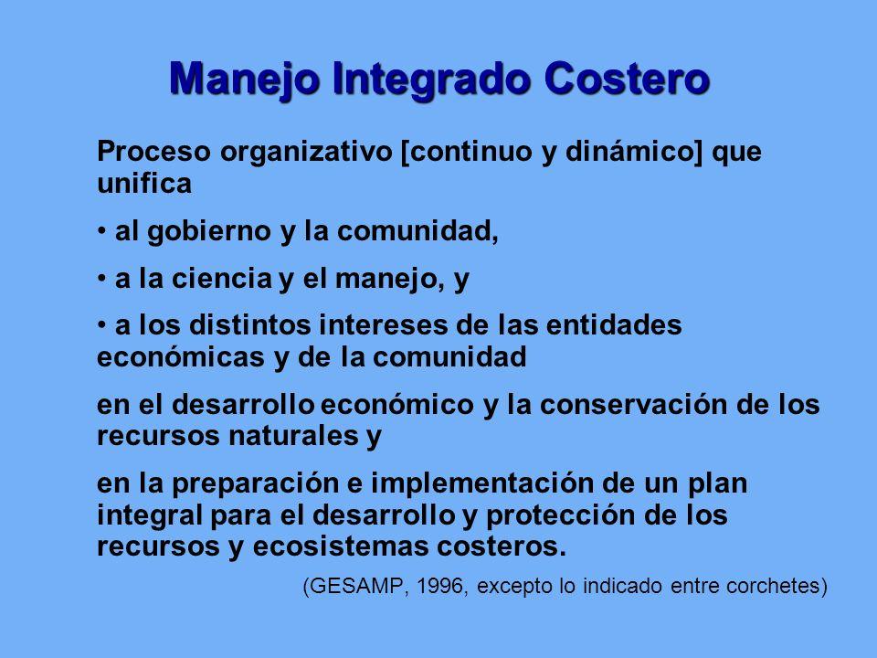Manejo Integrado Costero Proceso organizativo [continuo y dinámico] que unifica al gobierno y la comunidad, a la ciencia y el manejo, y a los distinto