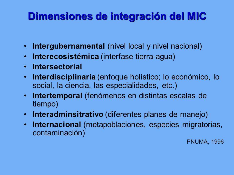 Dimensiones de integración del MIC Intergubernamental (nivel local y nivel nacional) Interecosistémica (interfase tierra-agua) Intersectorial Interdis