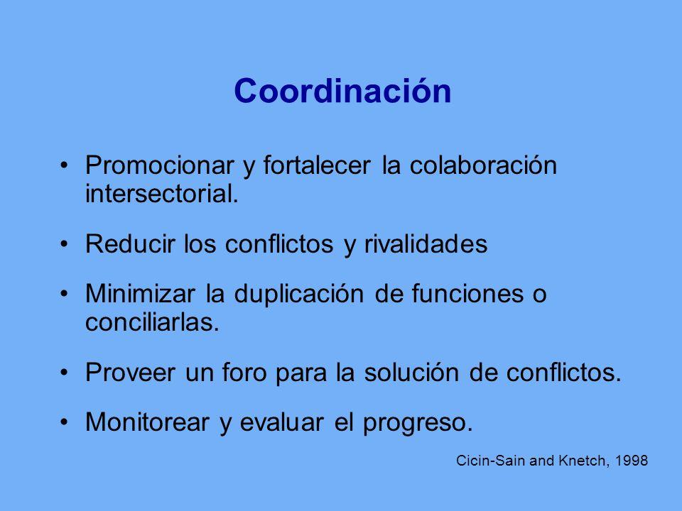 Coordinación Promocionar y fortalecer la colaboración intersectorial. Reducir los conflictos y rivalidades Minimizar la duplicación de funciones o con