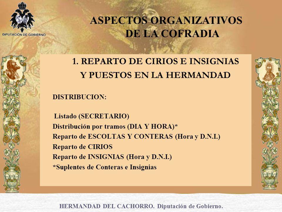 HERMANDAD DEL CACHORRO. Diputación de Gobierno. 1. REPARTO DE CIRIOS E INSIGNIAS Y PUESTOS EN LA HERMANDAD DISTRIBUCION: Listado (SECRETARIO) Distribu