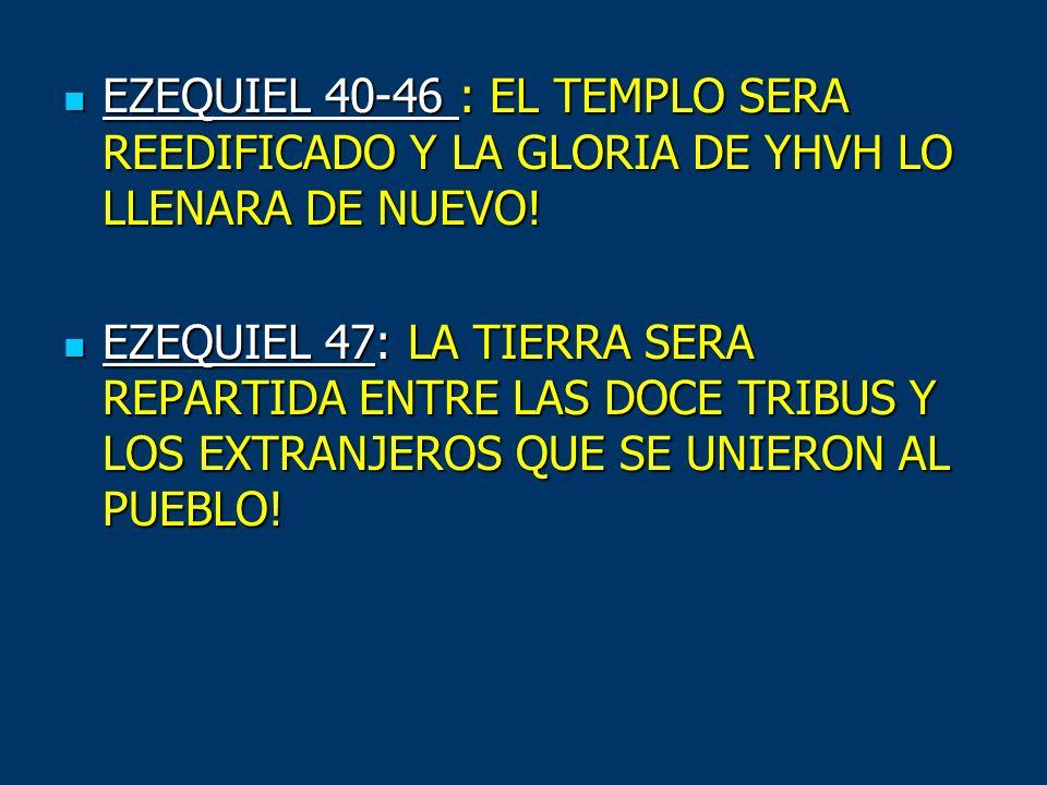 EZEQUIEL 40-46 : EL TEMPLO SERA REEDIFICADO Y LA GLORIA DE YHVH LO LLENARA DE NUEVO! EZEQUIEL 40-46 : EL TEMPLO SERA REEDIFICADO Y LA GLORIA DE YHVH L
