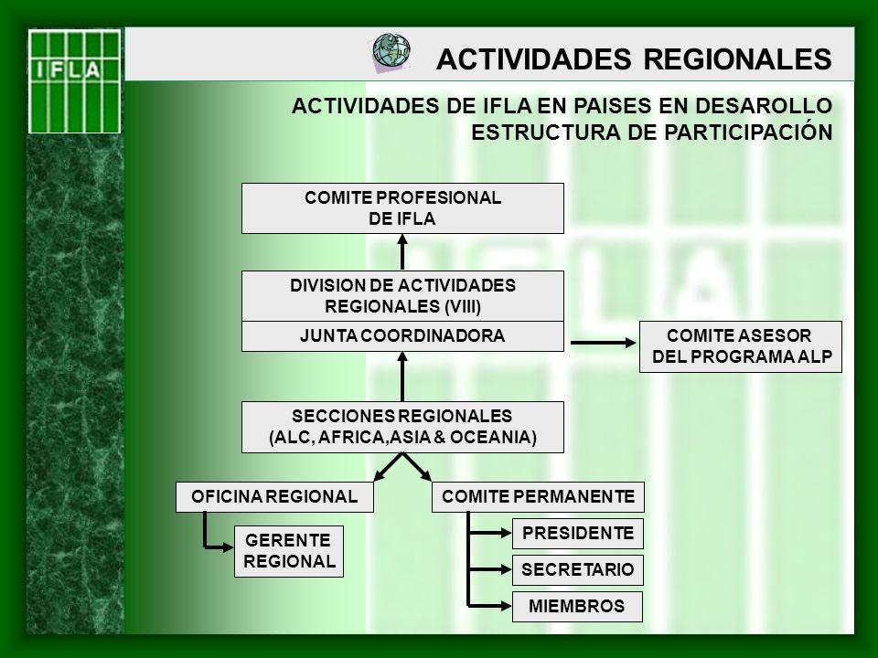 ACTIVIDADES REGIONALES ACTIVIDADES DE IFLA EN PAISES EN DESAROLLO ESTRUCTURA DE PARTICIPACIÓN COMITE PROFESIONAL DE IFLA SECCIONES REGIONALES (ALC, AF