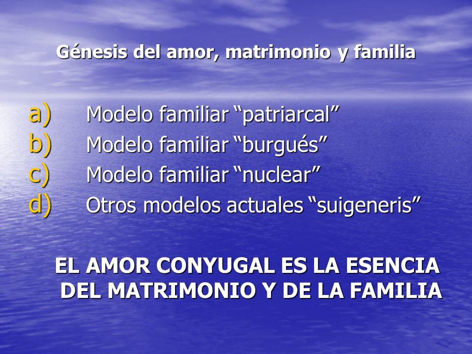 Génesis del amor, matrimonio y familia a) Modelo familiar patriarcal b) Modelo familiar burgués c) Modelo familiar nuclear d) Otros modelos actuales s