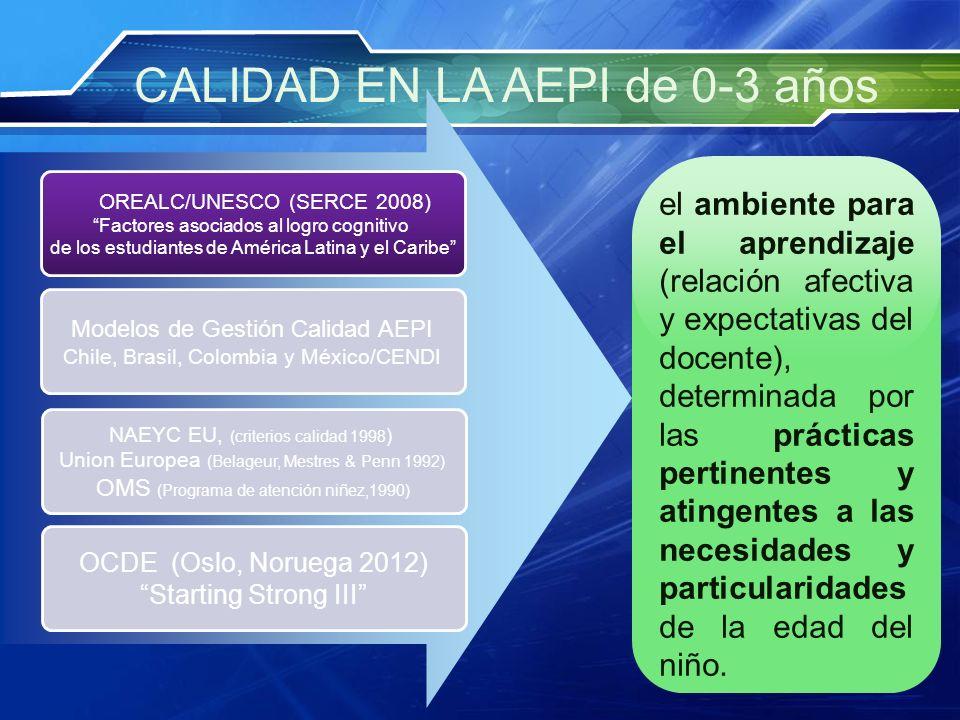 OREALC/UNESCO (SERCE 2008) Factores asociados al logro cognitivo de los estudiantes de América Latina y el Caribe Modelos de Gestión Calidad AEPI Chil
