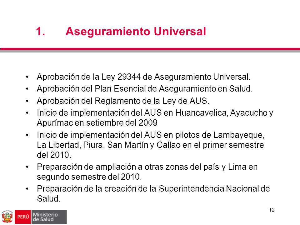 1.Aseguramiento Universal 12 Aprobación de la Ley 29344 de Aseguramiento Universal. Aprobación del Plan Esencial de Aseguramiento en Salud. Aprobación