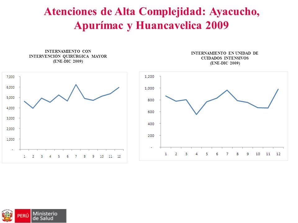 Atenciones de Alta Complejidad: Ayacucho, Apurímac y Huancavelica 2009 INTERNAMIENTO CON INTERVENCIÓN QUIRÚRGICA MAYOR (ENE-DIC 2009) INTERNAMIENTO EN