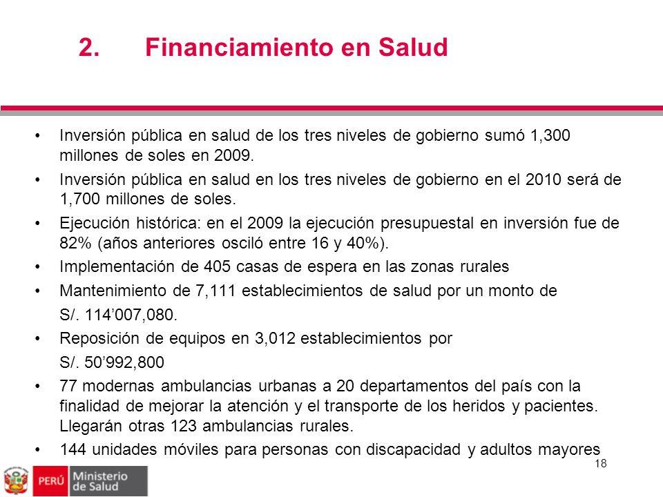 2.Financiamiento en Salud 18 Inversión pública en salud de los tres niveles de gobierno sumó 1,300 millones de soles en 2009. Inversión pública en sal