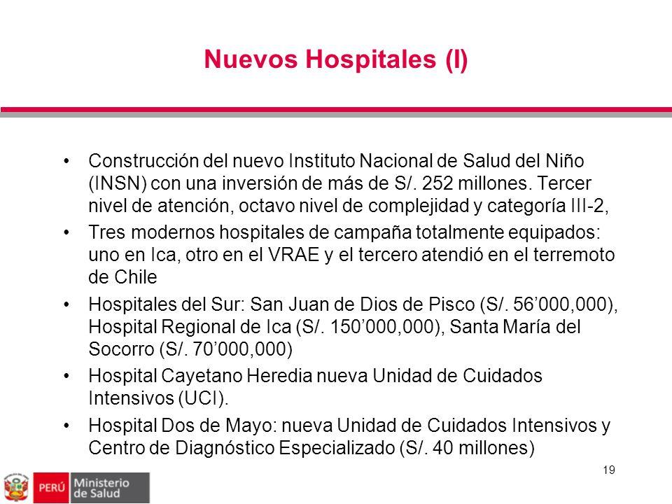 Nuevos Hospitales (I) 19 Construcción del nuevo Instituto Nacional de Salud del Niño (INSN) con una inversión de más de S/. 252 millones. Tercer nivel
