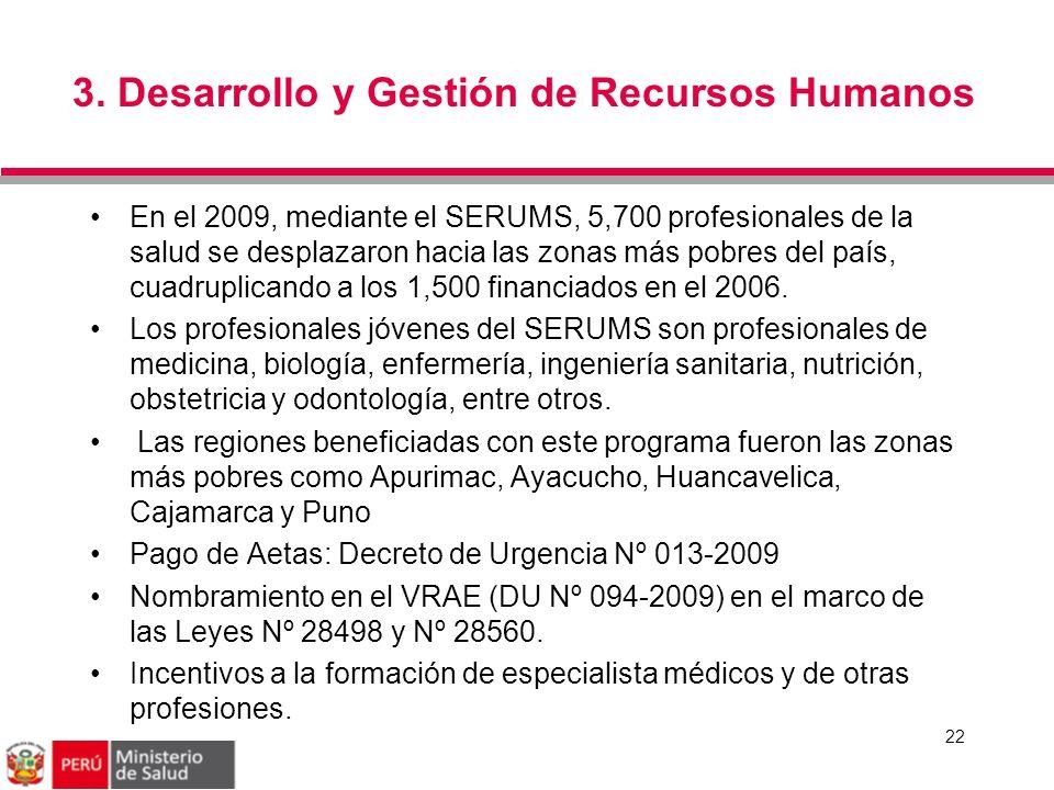 3. Desarrollo y Gestión de Recursos Humanos 22 En el 2009, mediante el SERUMS, 5,700 profesionales de la salud se desplazaron hacia las zonas más pobr
