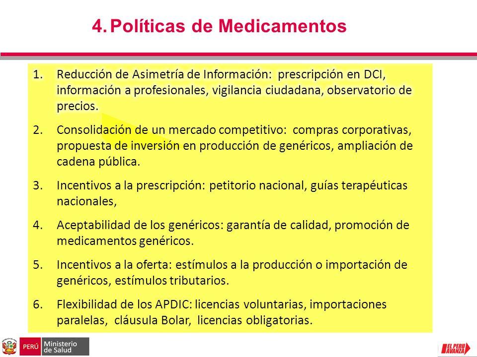 4.Políticas de Medicamentos