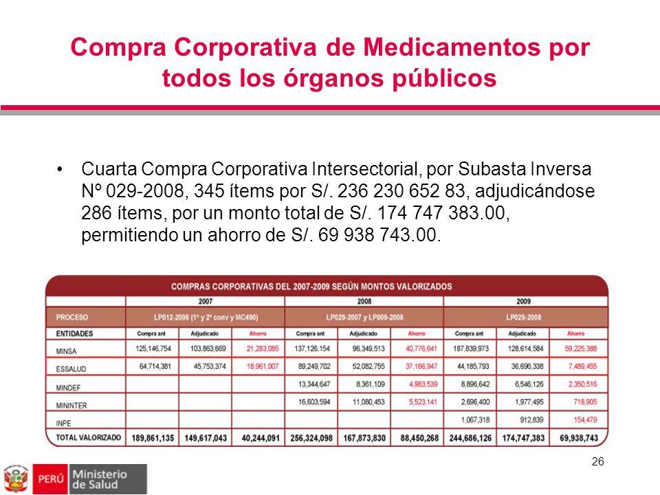 Compra Corporativa de Medicamentos por todos los órganos públicos 26 Cuarta Compra Corporativa Intersectorial, por Subasta Inversa Nº 029-2008, 345 ít